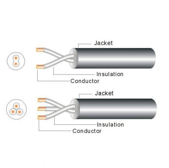 H05RN-F, H05RR-F, H07RN-F Rubber Cable Bulk Power Cord Wire