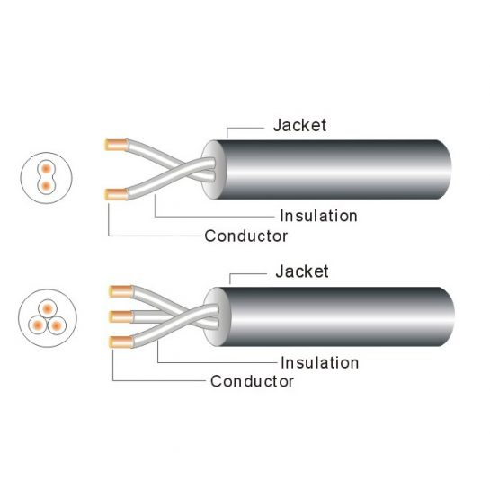 60245 IEC 53(YZ) 300500V,60245 IEC 57(YZW) 300500V,60245 IEC 66(YCW) 450750V
